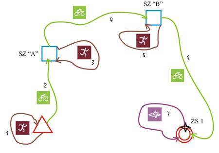 Schemat trasy Amator
