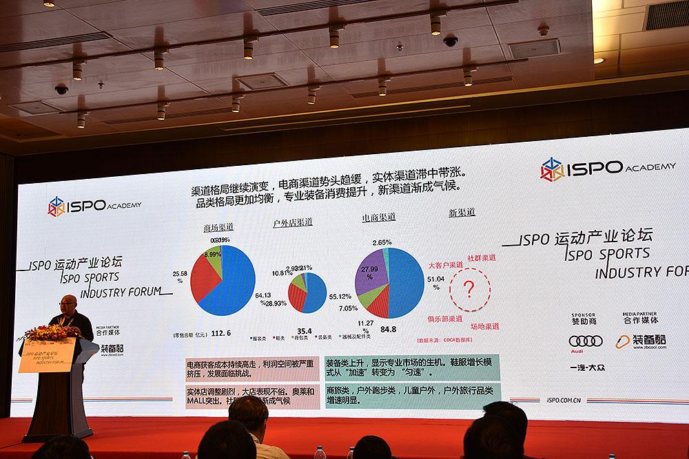 ispo-beijing2017-piatek8