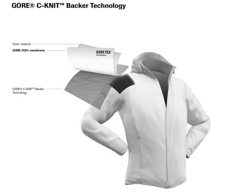 GORE® C-KNIT™ Backer Technology