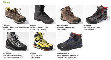 Greenpeace, testowane buty