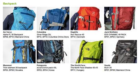 Greenpeace, testowane plecaki