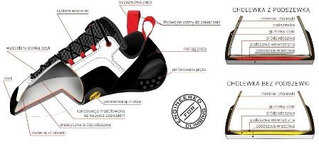 Jak wybrać buty wspinaczkowe – poradnik Rock Pillars