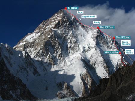 K2 - schemat (fot. Polski Związek Alpinizmu)