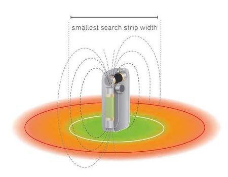 Niekorzystny sygnał nadawczy w przypadku pionowego położenia detektora