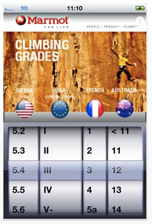 Marmot Climbing Gardes