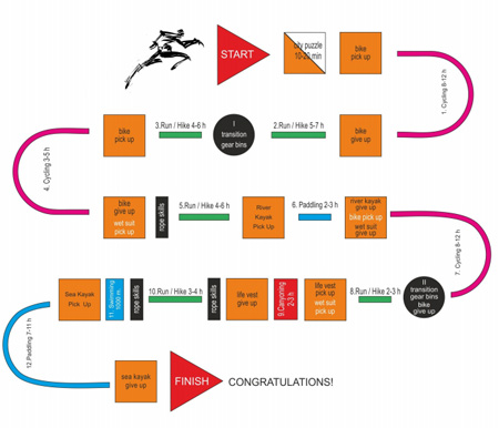 Schemat trasy rajdu Lycian Challenge
