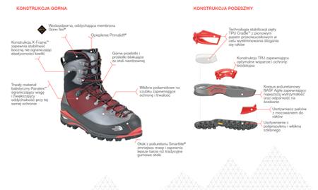 The North Face, konstrukcja butów Verto S6K Glacier GTX