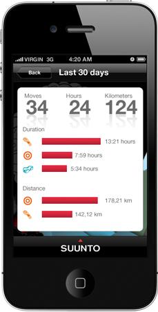 Nowe aplikacje mobilne marki Suunto