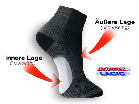 WRIGHTSOCK, DOUBLE-LAYER HIKING SOCK